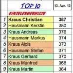 Top10-RWK-12