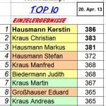 Top10-RWK-13